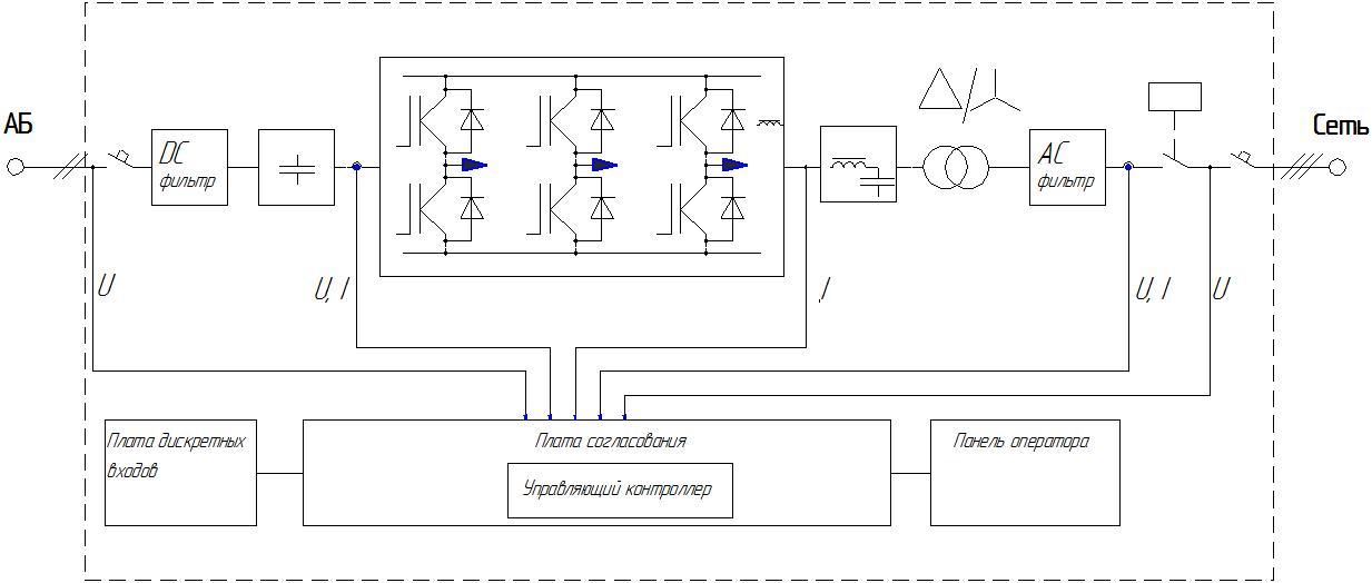 Рисунок 1 - Схема инвертора