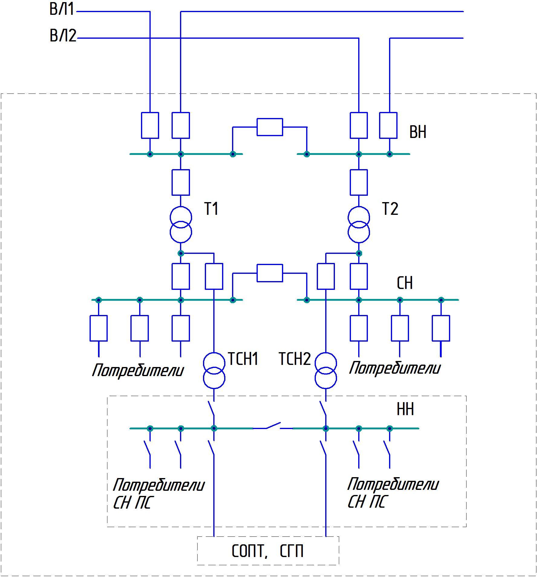 схема подключения дизель генератора на строй обьекте