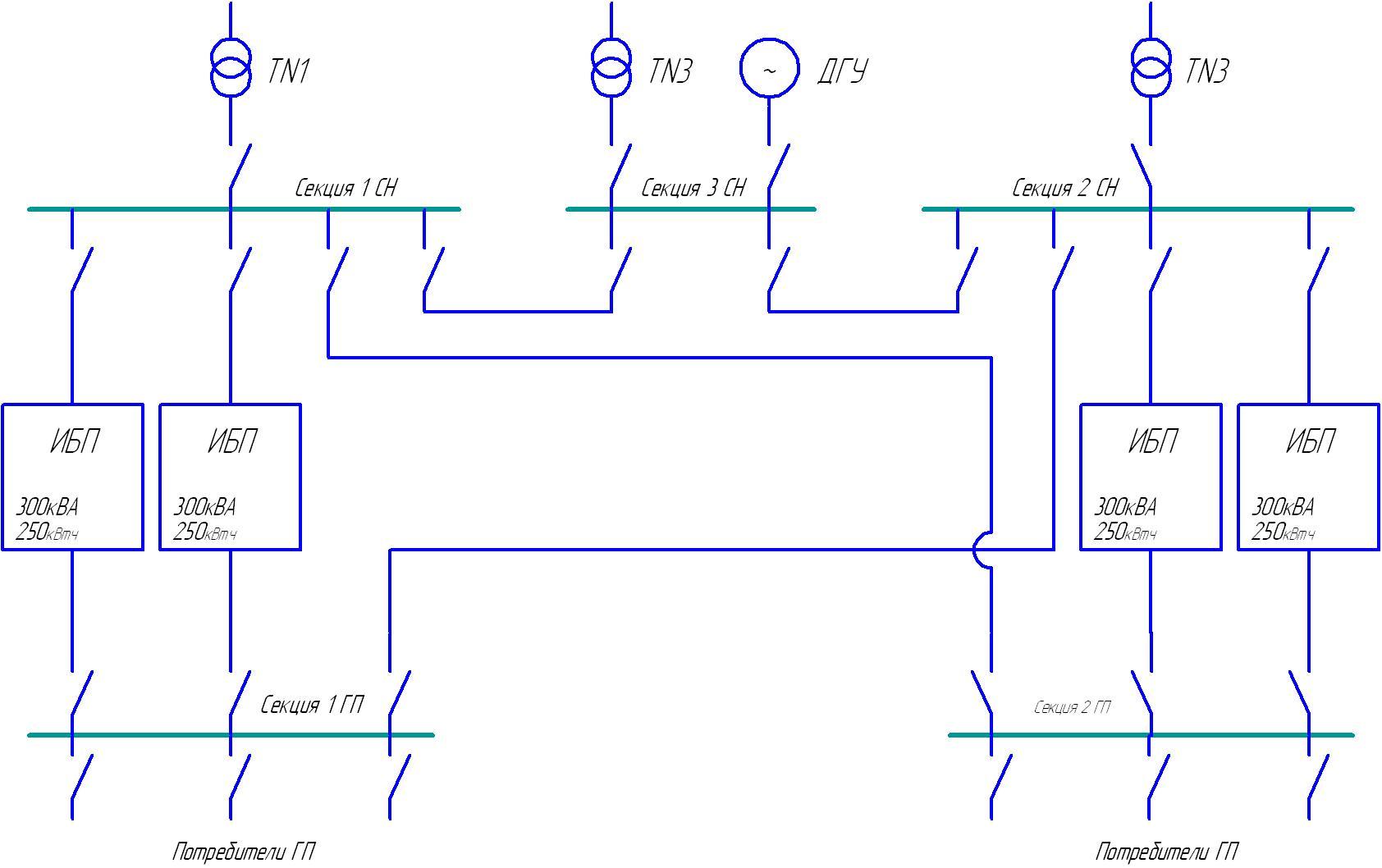 схема электроснабжения от дгу и сети