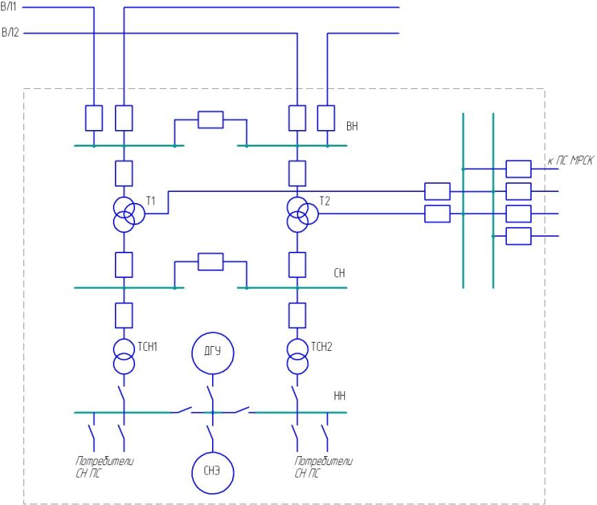 Рисунок 6 - Схема питания СН