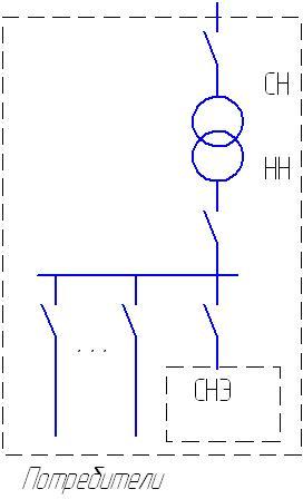 Рисунок 8 - Схема подключения